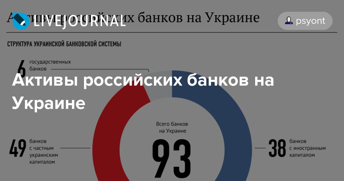 перечень государственных банков россии Сделайте