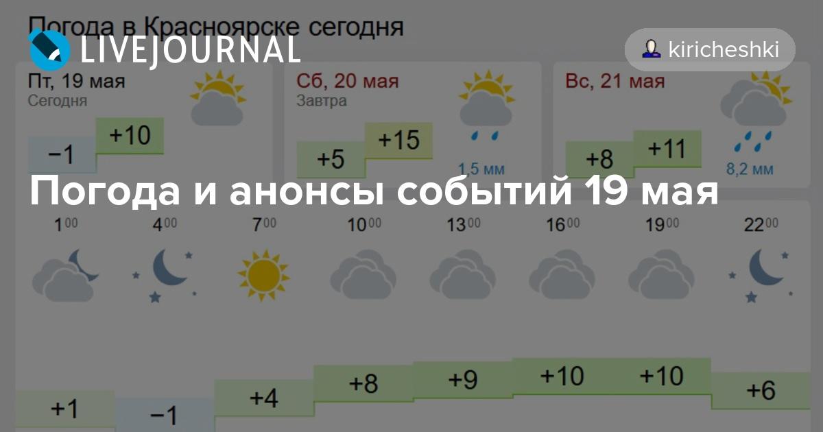 Погода в Красноярске / Погода / Справка / Newslab.Ru